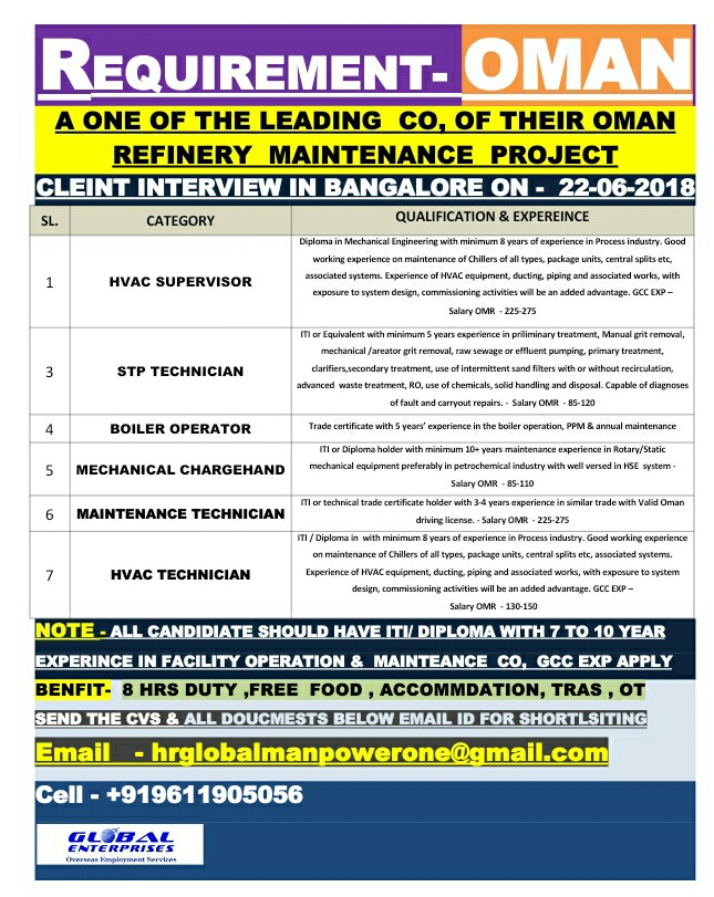 JOBS IN OMAN - ONE OF THE LEADING CO FOR THEIR OMAN REFINERY