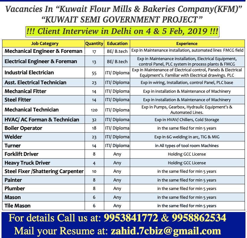 "Vacancies In ""Kuwait Flour Mills & Bakeries Company"" ""KUWAIT SEMI"