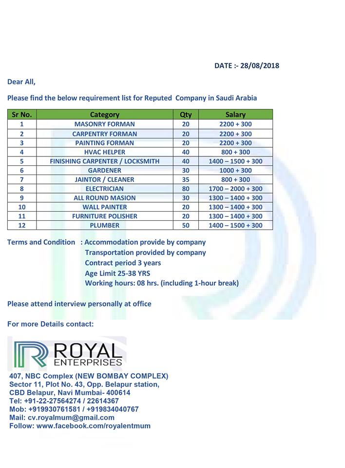 Requirement list for Reputed Company in Saudi Arabia