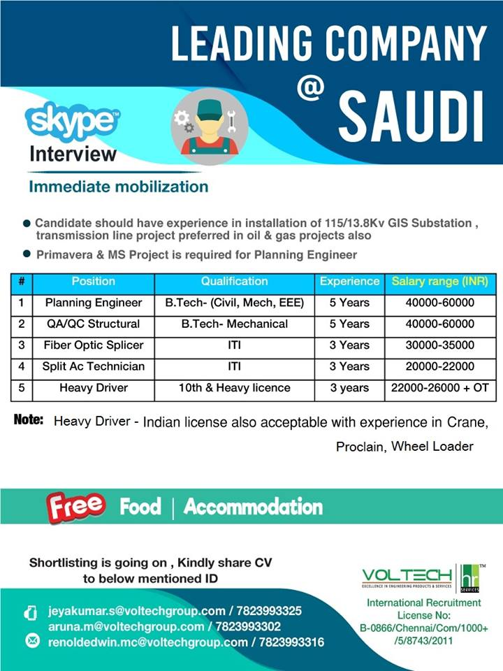 Interview for GIS Substation Installation Project – Saudi Arabia