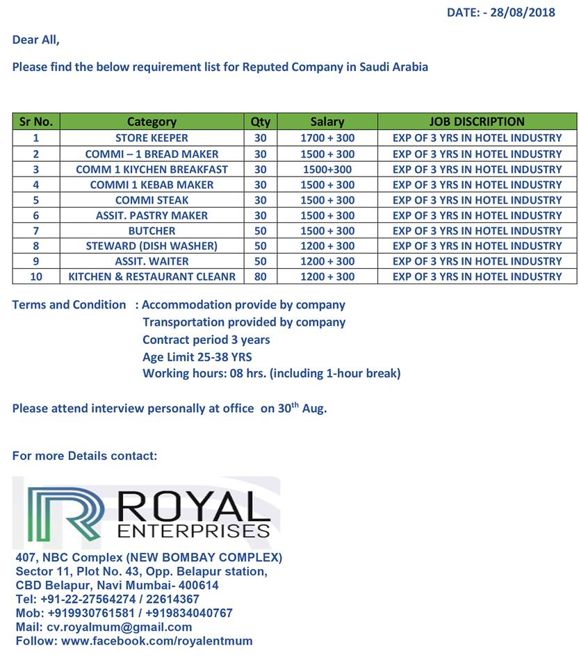 Requirement list for Reputed Hotel Company in Saudi Arabia
