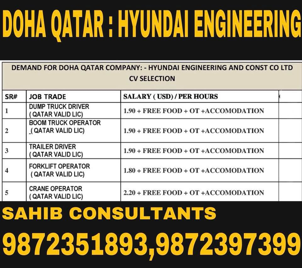 DOHA QATAR : HYUNDAI ENGINEERING AND CONST CO LTD