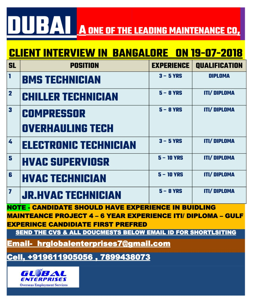 DUBAI - A ONE OF THE LEADING MAINTENANCE CO, - CLIENT