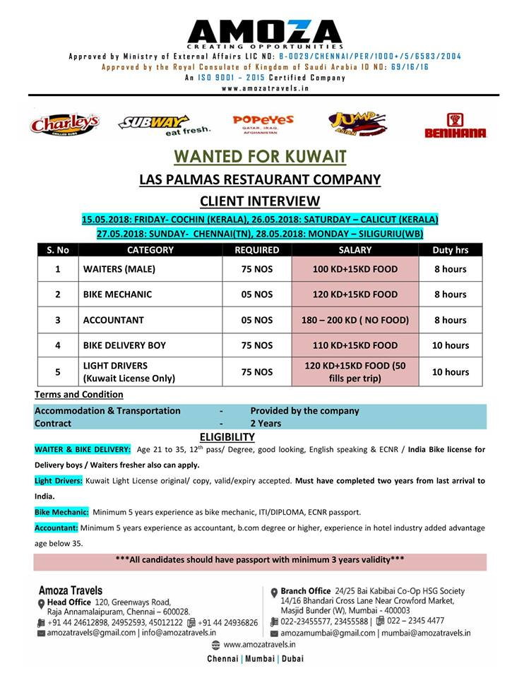Hiring for Las Palmas Restaurant Company – Kuwait
