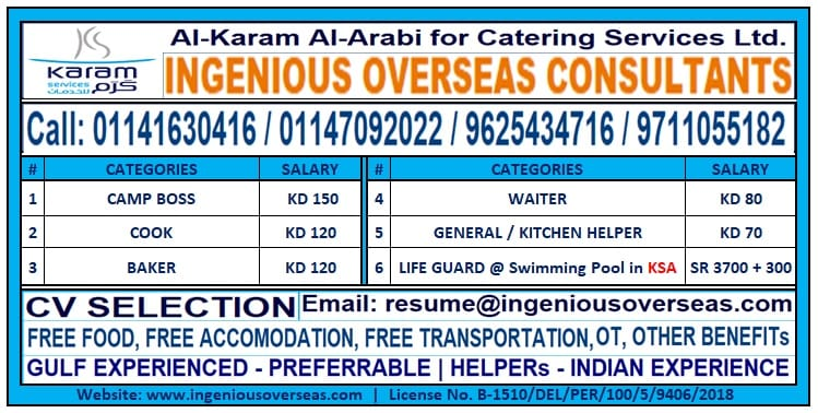 Urgent Requirement For Kuwait Biggest Catering Company