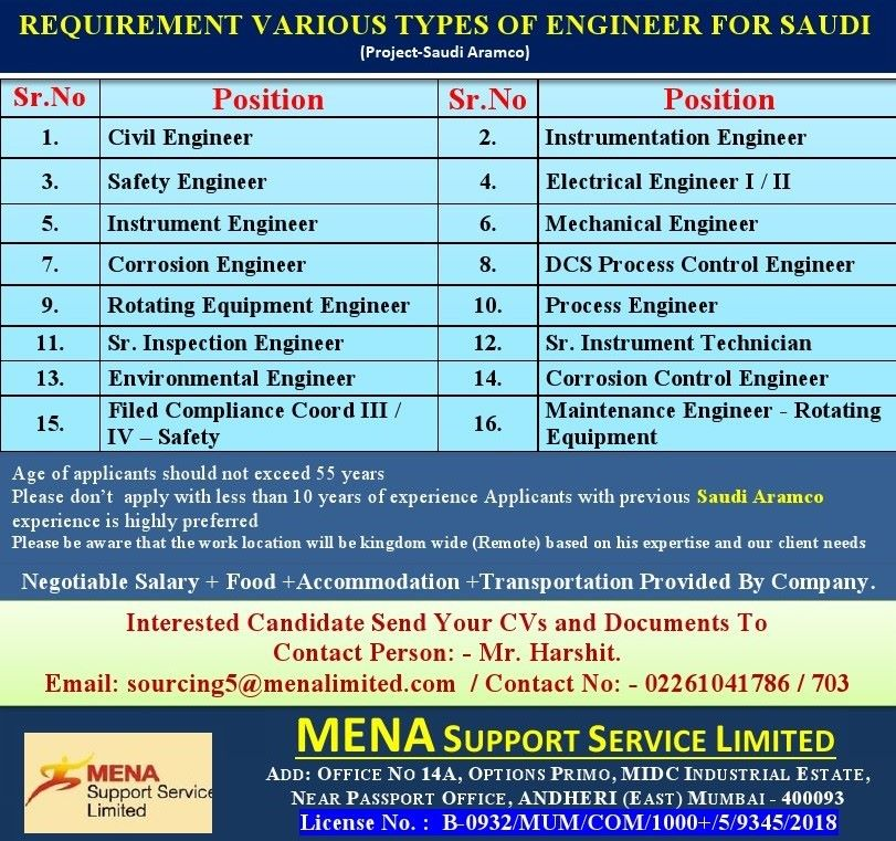 REQUIREMENT VARIOUS TYPES OF ENGINEER FOR SAUDI (Project