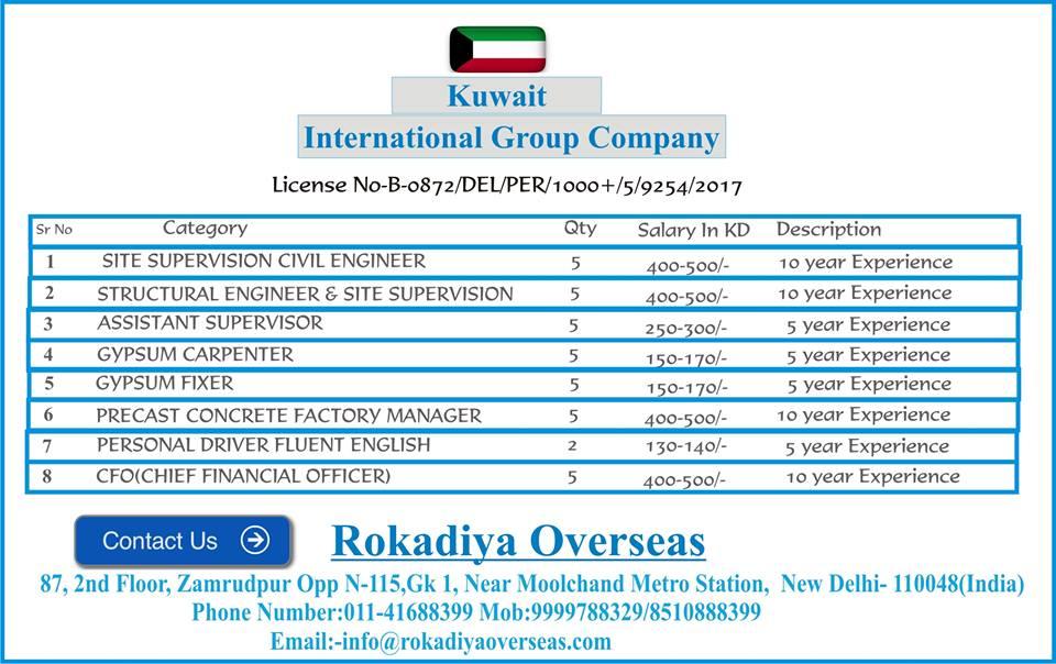 Group 7 Kuwait