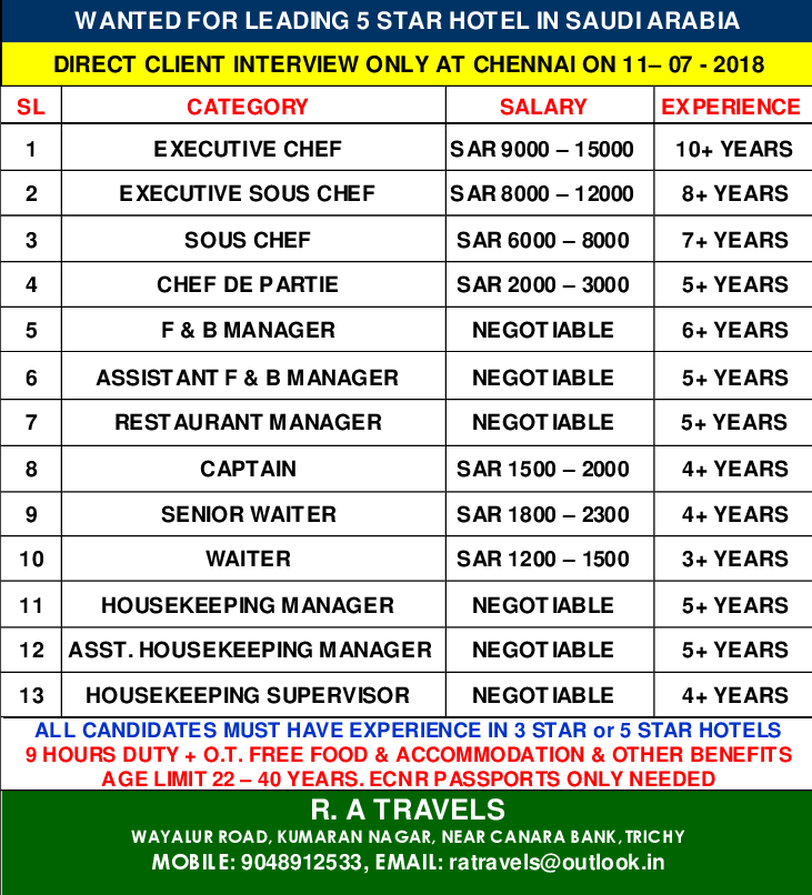 Leading 5 Star Hotel In Saudi Arabia Direct Client Interview At Chennai On 11 7 2018