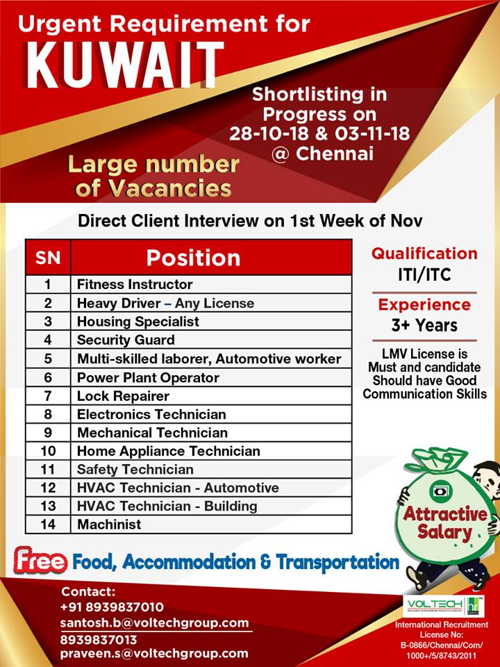 Large Number of Vacancies for Urgent Requirement in Kuwait