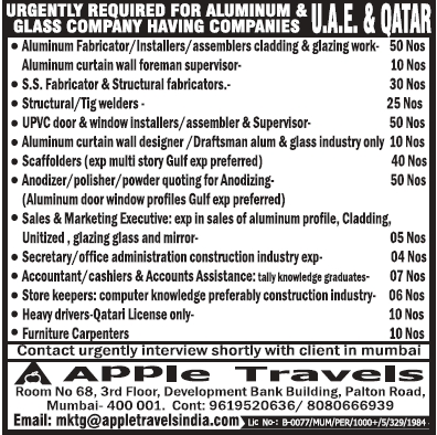 Urgently Required for Aluminum & Glass Company having facilities in
