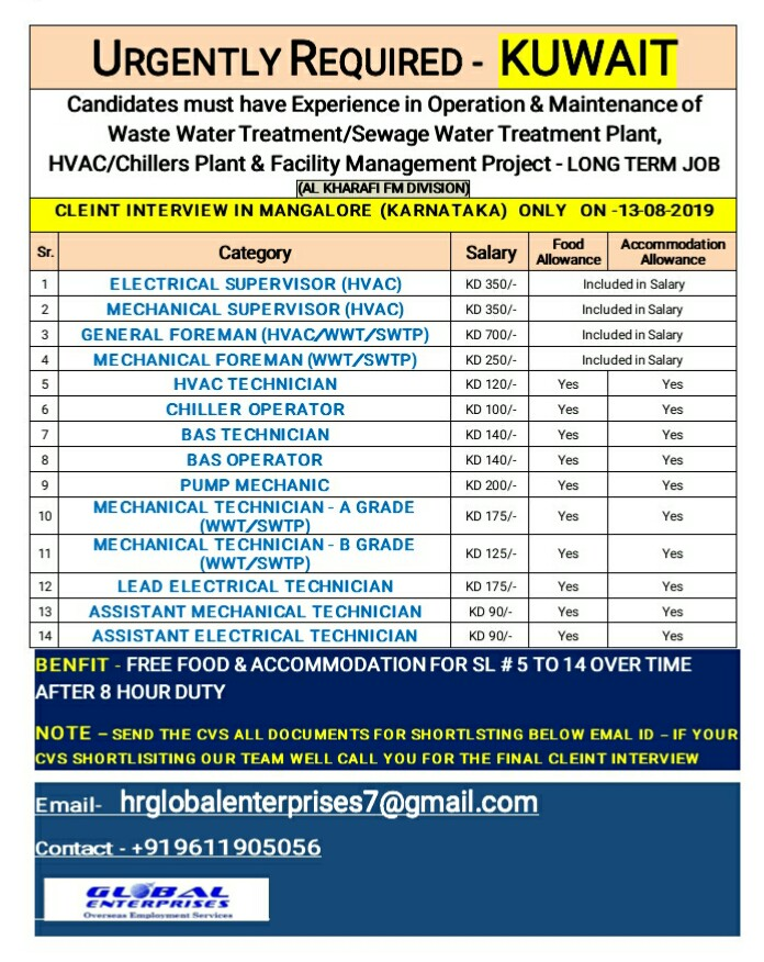 URGENTLY REQUIRED FOR A ONE OF THE LEADING CO, - KUWAIT