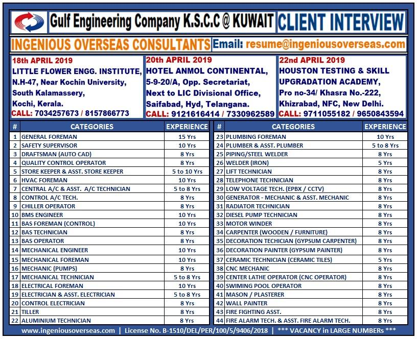 Urgent Requirement for Gulf Engineering Company - Kuwait Company