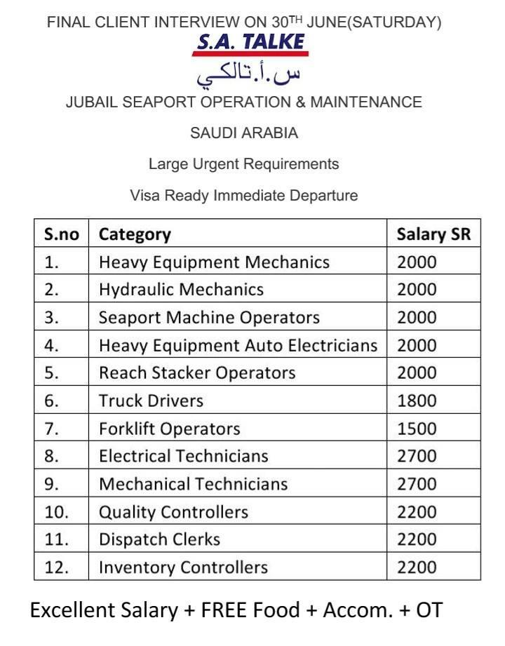 Cnc Machine Operator Salary In Saudi Arabia