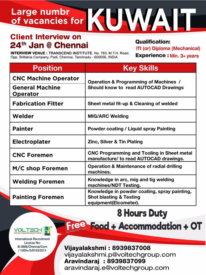 Vacancies for Operator / Foreman / Technicians / Others in Kuwait