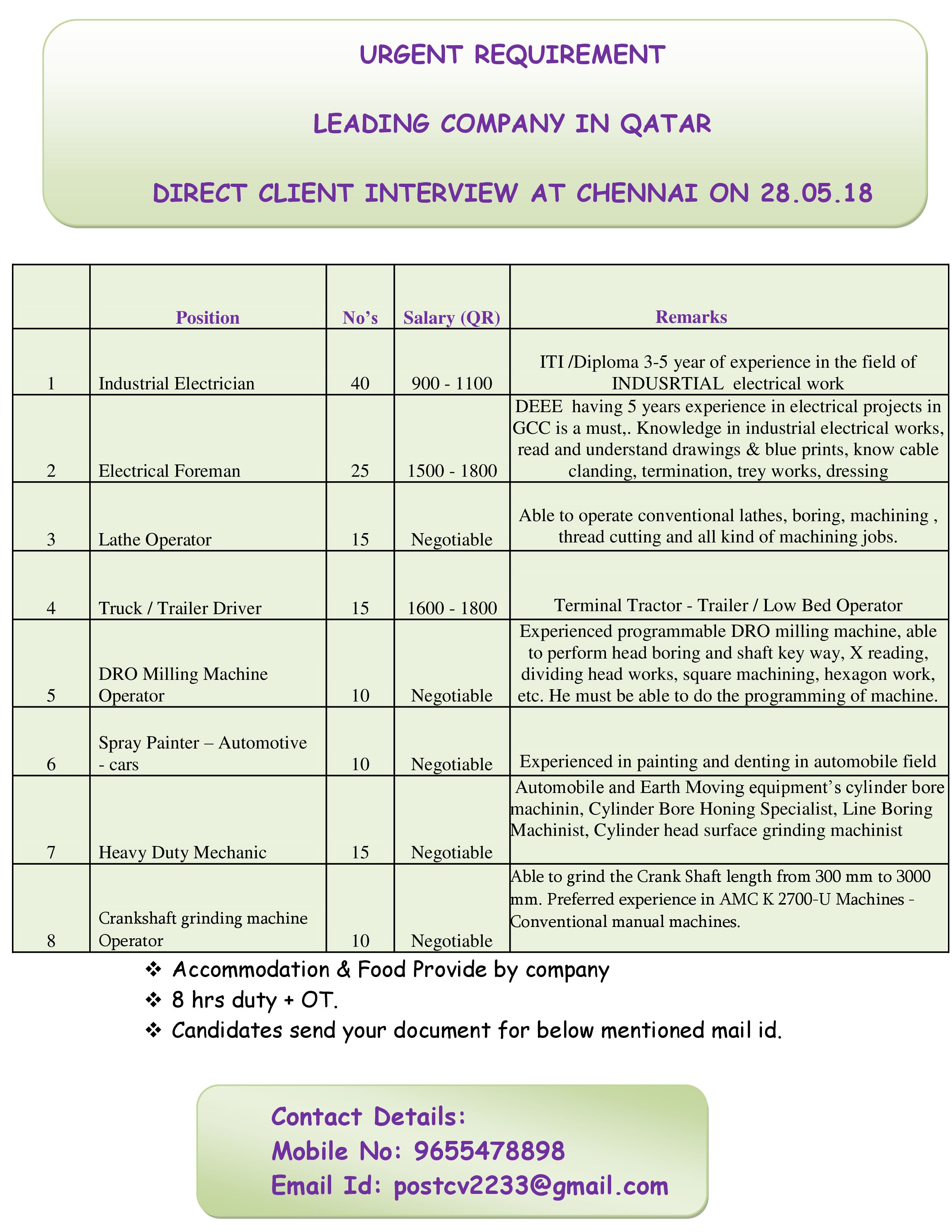 URGENT REQUIREMENT LEADING COMPANY IN QATAR DIRECT CLIENT INTERVIEW