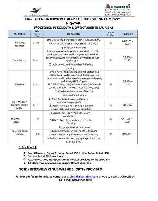 Urgently Required for HATCO Trading & Contracting WLL Qatar