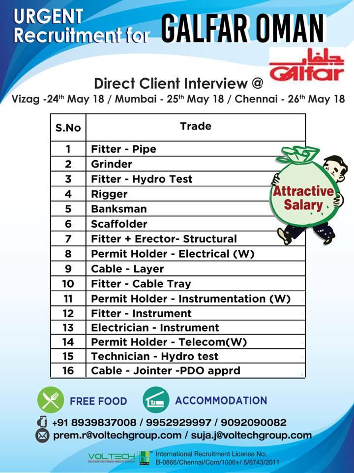 GALFAR Oman Direct Client Interview